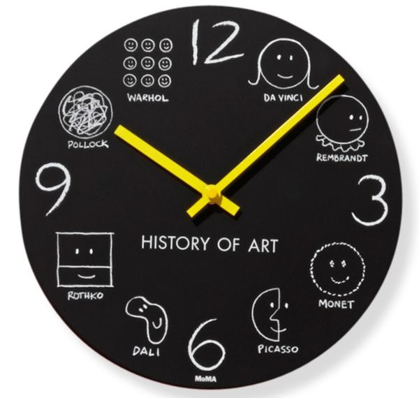 moma-history-of-art-wanduhr